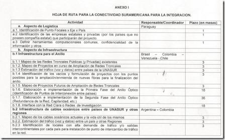 HOJA DE RUTA II REUNION MIN COMUNICACIONES UNASUR P 1