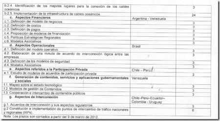 HOJA DE RUTA II REUNION MIN COMUNICACIONES UNASUR P 2